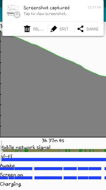 Note 4 - Post your battery life screens and info-screenshot_2015-02-17-12-37-41.jpg