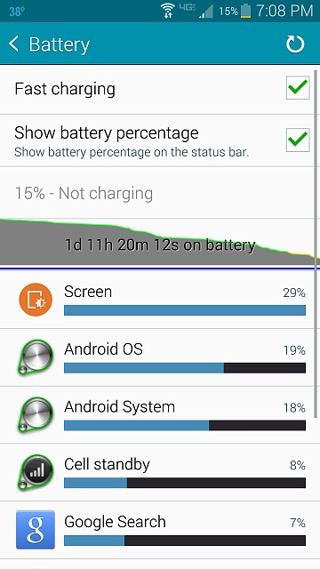 Note 4 - Post your battery life screens and info-screenshot_2014-12-05-19-08-17.jpg