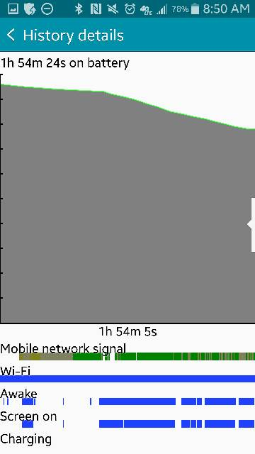 Note 4 - Post your battery life screens and info-screenshot_2015-02-18-08-50-10.jpg