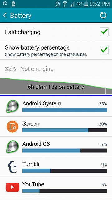 Note 4 - Post your battery life screens and info-1424318078967.jpg