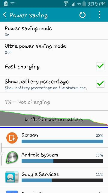 Note 4 - Post your battery life screens and info-screenshot_2015-02-19-15-19-08.jpg