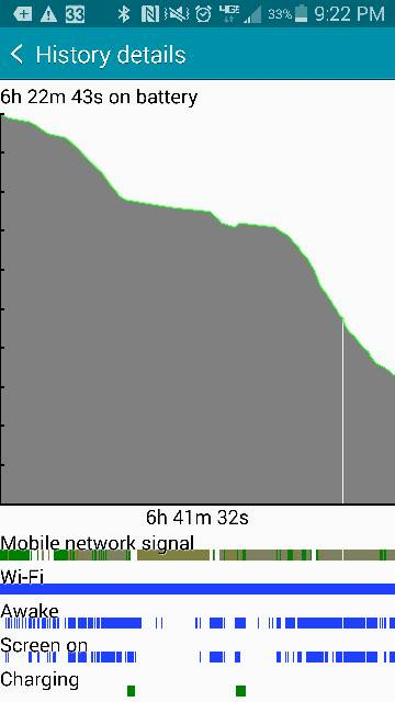 Note 4 - Post your battery life screens and info-screenshot_2015-02-19-21-22-36.jpg