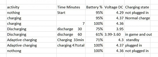 how to charge laptop battery manually