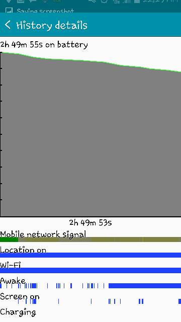 Has anyone experienced a sudden battery drain on the Note 4?-screenshot_2015-03-10-11-20-00.jpg