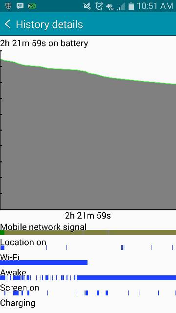 battery drain is awful and frustrating-screenshot_2015-03-12-10-51-28.jpg