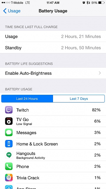 Friends iphone 6 plus lasting much longer than my Note 4-img_1147.jpg