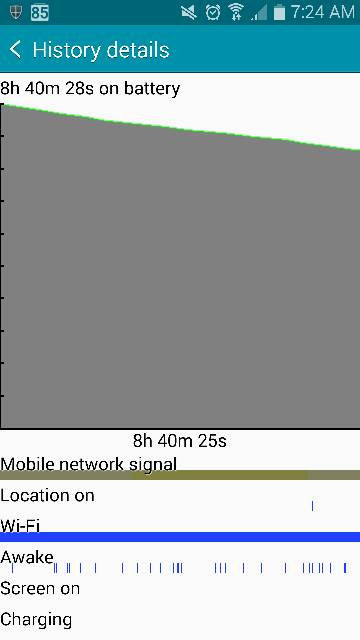 battery drain is awful and frustrating-screenshot_2015-03-13-07-24-24.jpg
