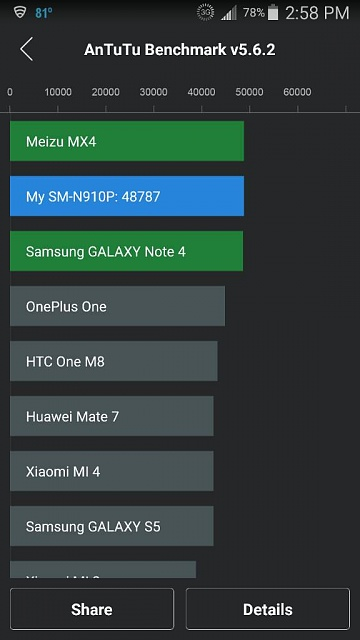AnTuTu Test Results Are Not Good-1426964584171.jpg