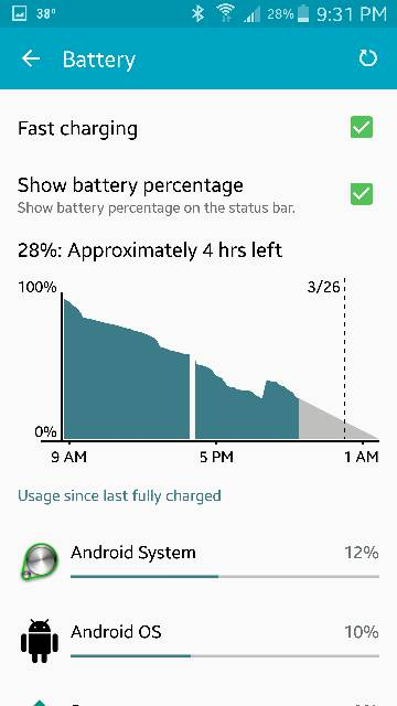 Note 4 Battery After 5.0 Lollipop Update - anyone notice any issues?-screenshot_2015-03-25-21-31-04.jpg