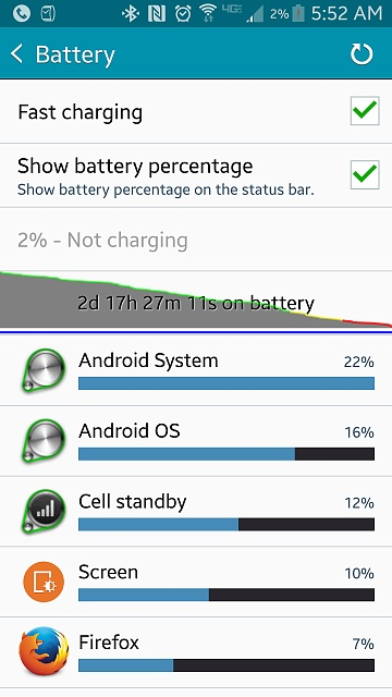 Note 4 - Post your battery life screens and info-screenshot_2015-03-26-05-52-14.jpg