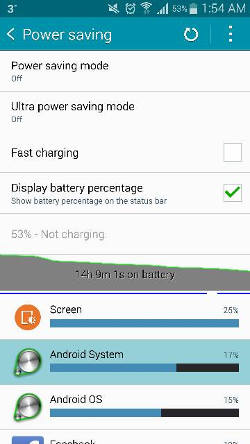 Note 4 - Post your battery life screens and info-screenshot_2015-03-31-01-54-34.jpg