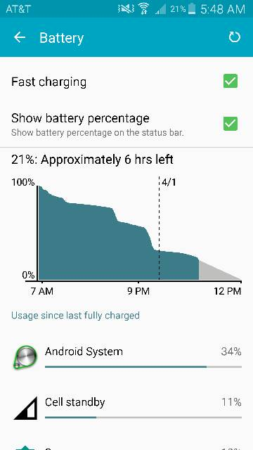 Note 4 - Post your battery life screens and info-screenshot_2015-04-01-05-48-27.jpg