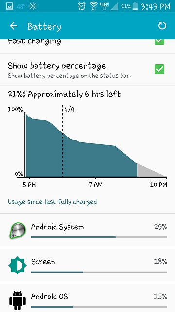 Note 4 - Post your battery life screens and info-screenshot_2015-04-04-15-43-26.jpg