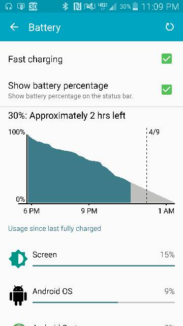 how long was battery life on lollipop?-screenshot_2015-04-08-23-09-17.jpg