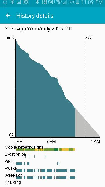 how long was battery life on lollipop?-screenshot_2015-04-08-23-09-22.jpg