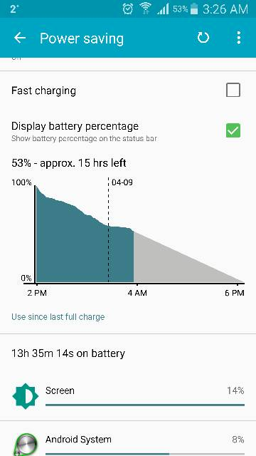 Note 4 Battery After 5.0 Lollipop Update - anyone notice any issues?-screenshot_2015-04-09-03-26-49.jpg