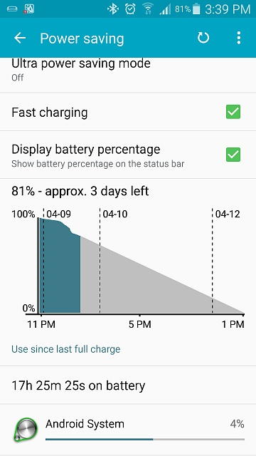 Note 4 Battery After 5.0 Lollipop Update - anyone notice any issues?-screenshot_2015-04-09-15-40-00.jpg