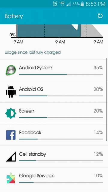 Screen is not the main battery eater in Lollipop anymore?-1428724466857.jpg