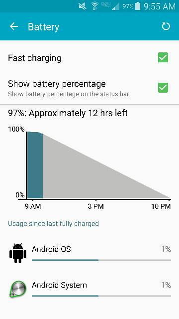 lollipop screen on time ?-screenshot_2015-04-14-09-55-54.jpg