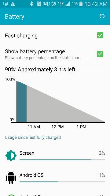 Note 4 heavy users what's your battery like?-screenshot_2015-04-18-10-42-03.jpg