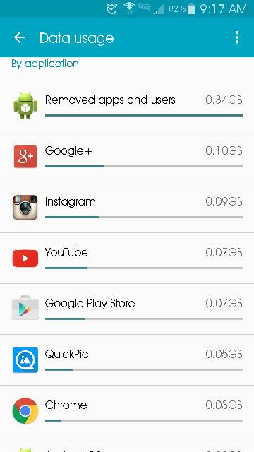 Data usage seems high-screenshot_2015-04-17-09-17-26.jpg