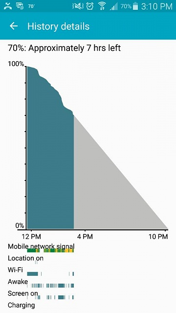 Note 4 heavy users what's your battery like?-1429470756153.jpg