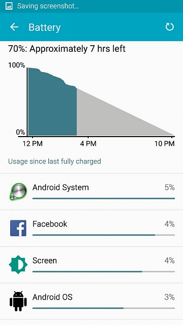 Note 4 heavy users what's your battery like?-1429470771228.jpg