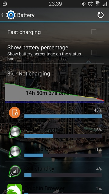 Note 4 - Post your battery life screens and info-uploadfromtaptalk1429625570783.jpg