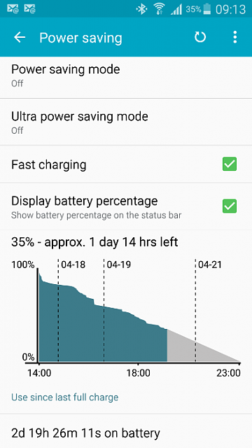 Note 4 - Post your battery life screens and info-screenshot_2015-04-20-09-13-04.png