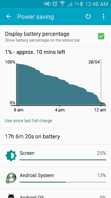 Does this look like normal battery life according to usage?-screenshot_2015-04-28-00-48-54.jpg