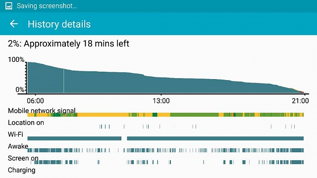 Note 4 heavy users what's your battery like?-1430194232148.jpg