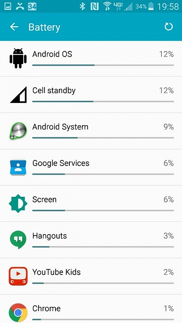 Note 4 heavy users what's your battery like?-1430269182851.jpg