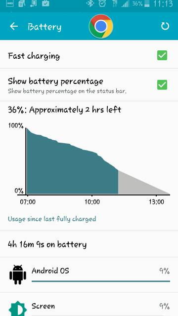 should I upgrade to Lollipop from 4.4.4?-screenshot_2015-05-01-11-13-47.jpg