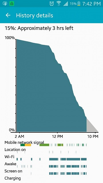 Note 4 heavy users what's your battery like?-1431045914320.jpg