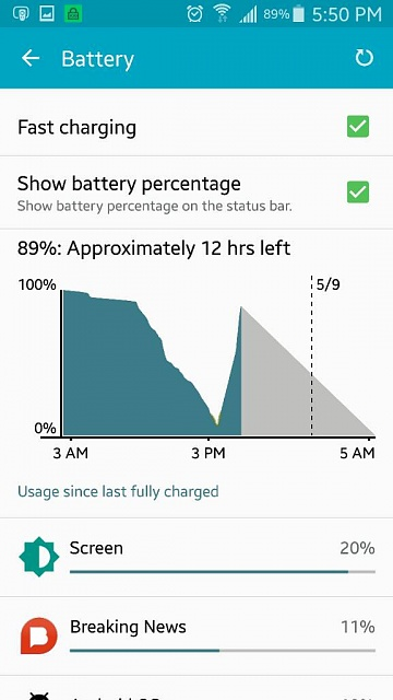 Why can't I enable my fast charging?-1431125524557.jpg