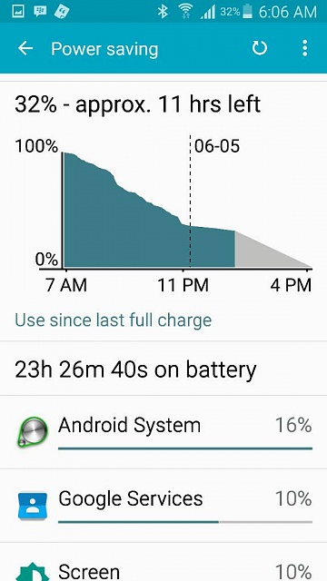 Note 4 lollipop sucks-1433498913892.jpg