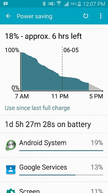 Note 4 lollipop sucks-1433520534524.jpg