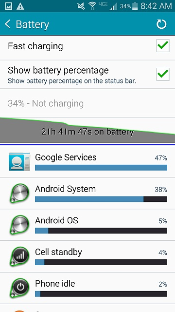 Galaxy Note 4: Battery Life Concerns Check Here First-luubidu.jpg