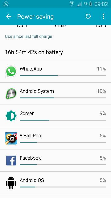 Can someone say if this is normal battery life for note 4?-screenshot_2015-06-11-09-02-36.jpg