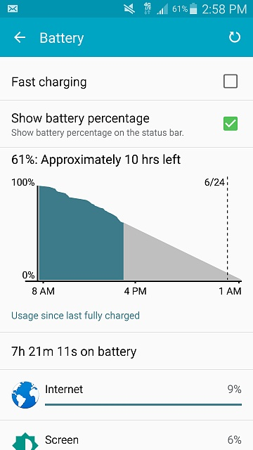 Is my Note 4 Battery Life ok?-run-time.jpg