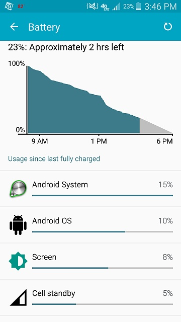 I am having serious Note 4 battery concerns, is it software or hardware?-screenshot_2015-07-09-15-46-19.jpg