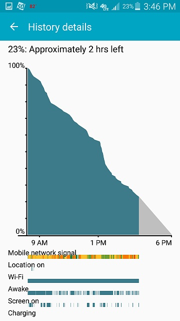 I am having serious Note 4 battery concerns, is it software or hardware?-screenshot_2015-07-09-15-46-51.jpg