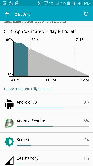 Android System eating up majority of battery-screenshot_2015-07-13-22-46-54.jpg