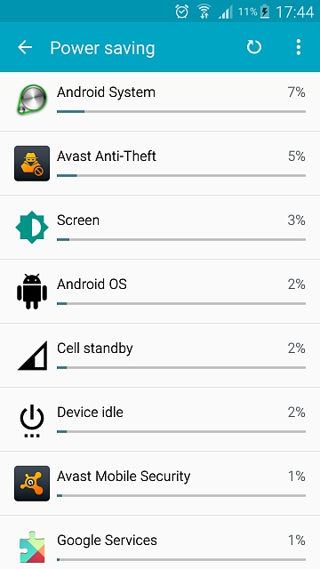 Galaxy Note 4: Battery Life Concerns Check Here First-screenshot_2015-07-20-17-44-11.jpg