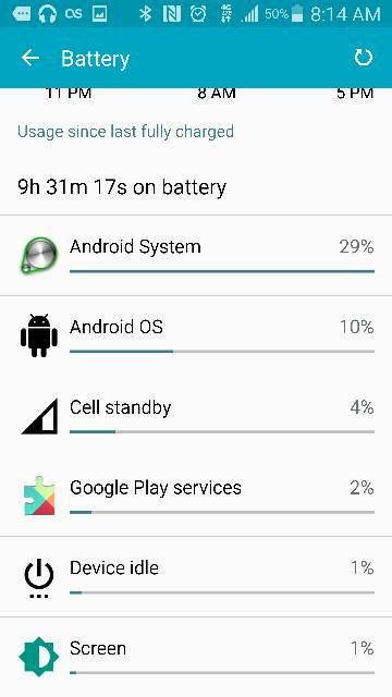 I hate waking up to Note 4 poor battery life-screenshot_2015-08-11-08-14-31.jpg