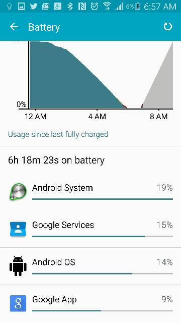 I hate waking up to Note 4 poor battery life-screenshot_2015-08-20-06-57-37.jpg