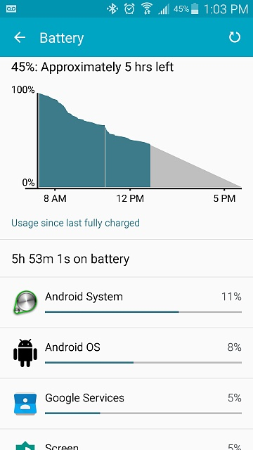 I cna't handle the horrible battery life after Lollipop update. Should I move over to the Note 5?-screenshot_2015-08-24-13-04-00.jpg