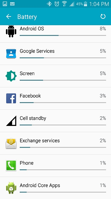 I cna't handle the horrible battery life after Lollipop update. Should I move over to the Note 5?-screenshot_2015-08-24-13-04-06.jpg