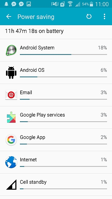 Galaxy Note 4: Battery Life Concerns Check Here First-screenshot_2015-09-15-11-00-28.jpg