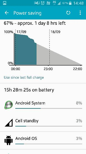 Note 4 Battery and Temp Problems-screenshot_2015-09-17-14-48-37.jpg